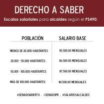 Tabla que muestra la escala salarial para la posición de alcalde según el PS 490