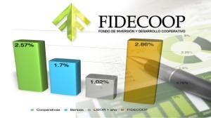 FIDECOOP