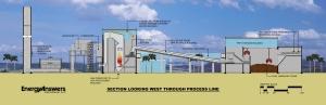 Energy Answers reacciona a recurso de revisión presentado por opositores de proyecto en Arecibo