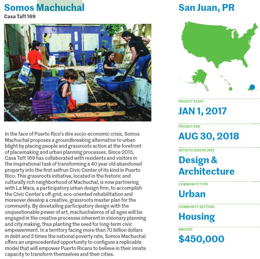 $450 mil para proyecto Casa Taft 169 en Santurce, ganador de ArtPlace America 2016