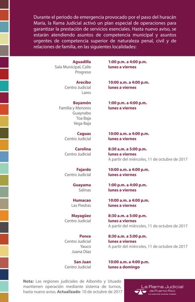 Información actualizada sobre la operación de los Centros Judiciales de Puerto Rico