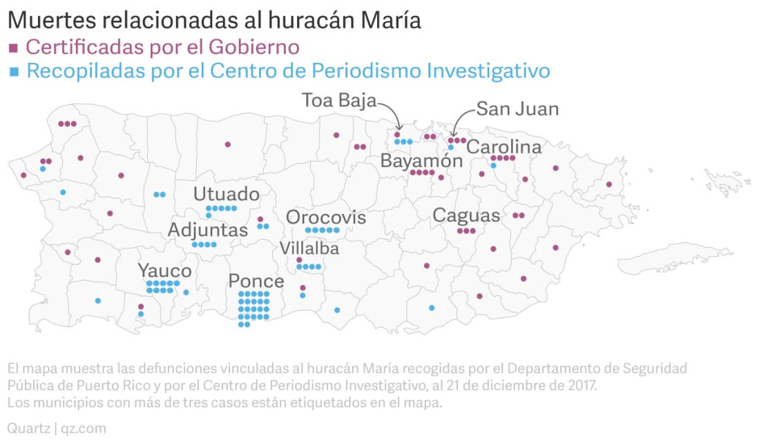 Crean cuestionario en línea que traerá transparencia al recuento de muertes por el huracán María
